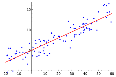 Linear_regression.svg.png